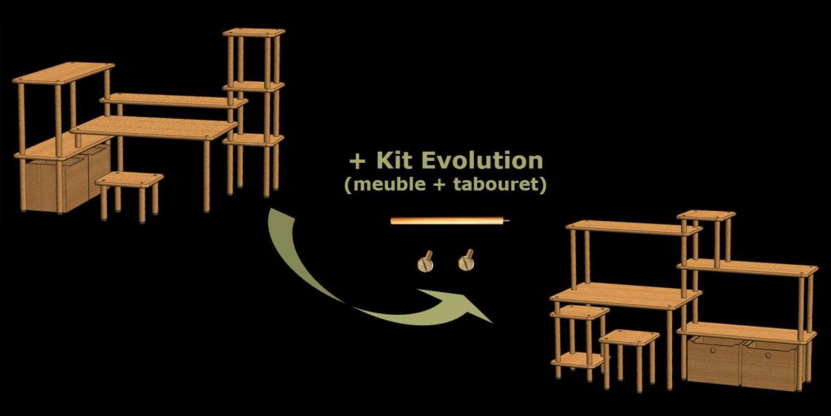 TE04-meuble évolutif KID-Kit évolution