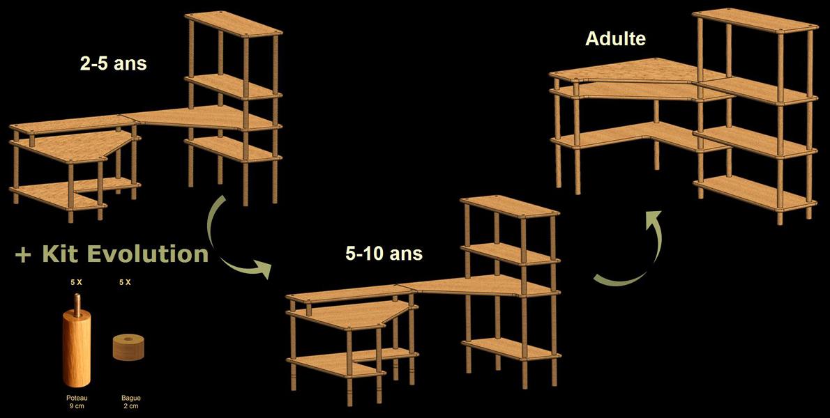 TE03 - Meuble évolutif enfant PLUTON